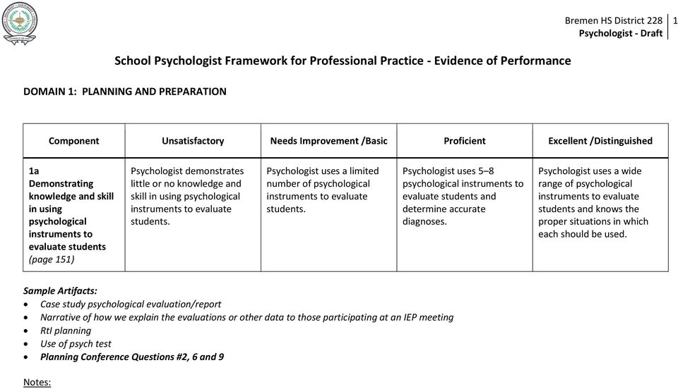 Psychologist uses a limited number of psychological instruments to evaluate students. Psychologist uses 5 8 psychological instruments to evaluate students and determine accurate diagnoses.