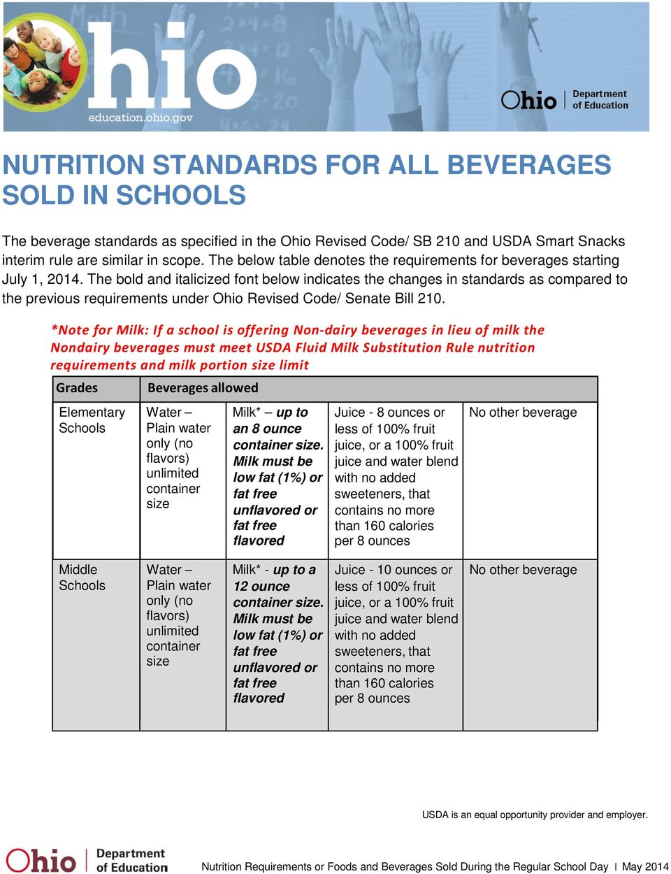 *Note for Milk: If a school is offering Non-dairy beverages in lieu of milk the Nondairy beverages must meet USDA Fluid Milk Substitution Rule nutrition requirements and milk portion size limit