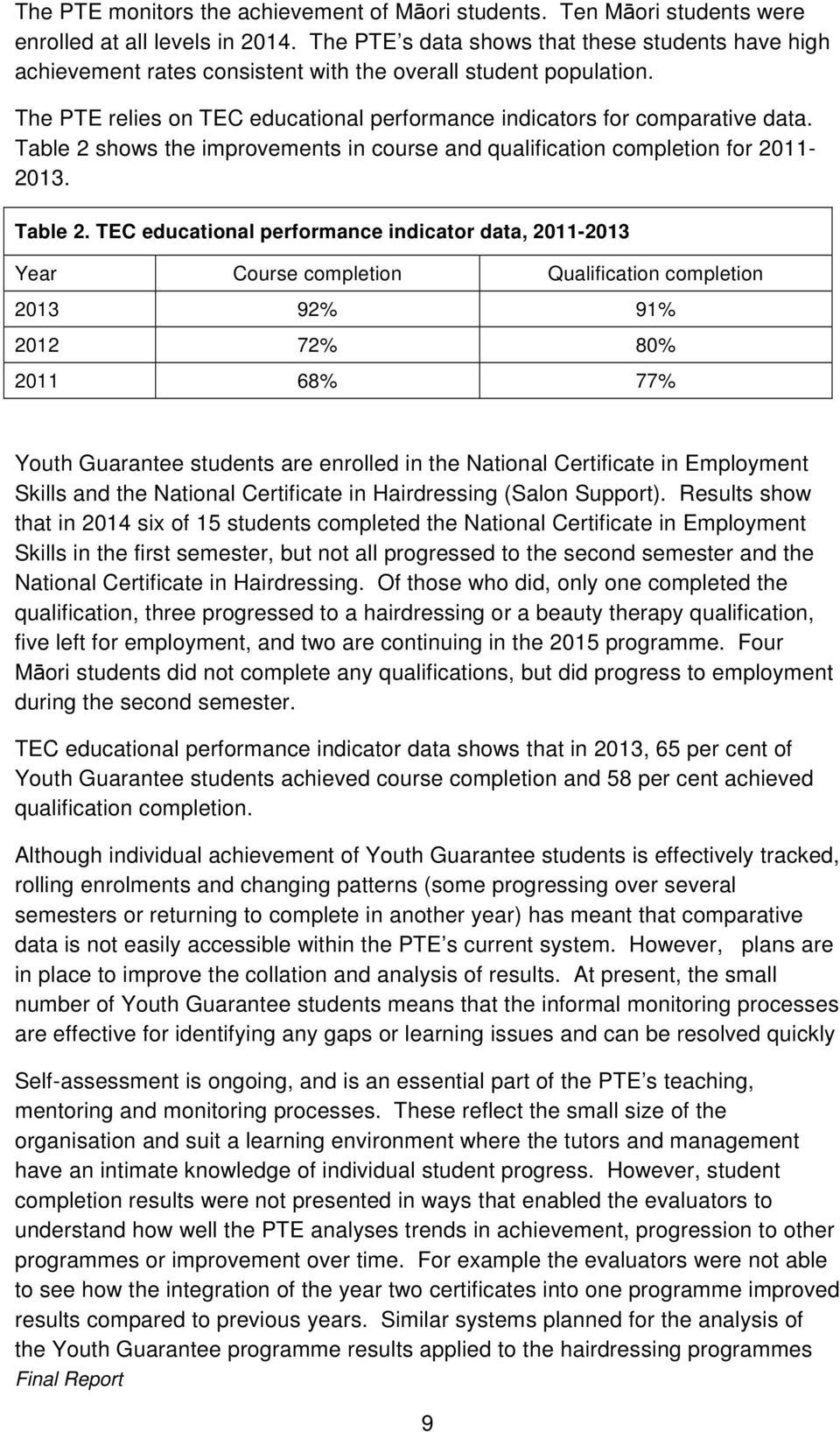 Table 2 shows the improvements in course and qualification completion for 2011-2013. Table 2.