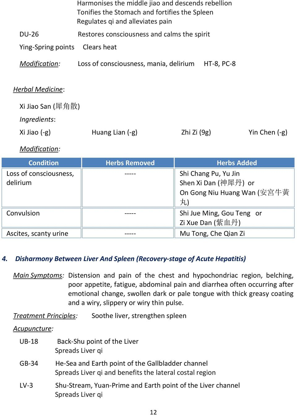 Liver Disease in Traditional Chinese Medicine - PDF