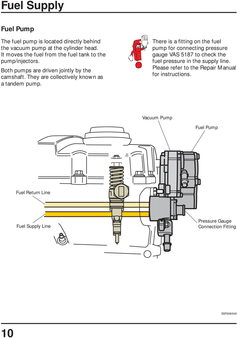 19 Liter Tdi Engine With Pump Injection Pumpe Dse Design And Renault Fuel Pressure Diagram They Are Collectively Known As A Tandem