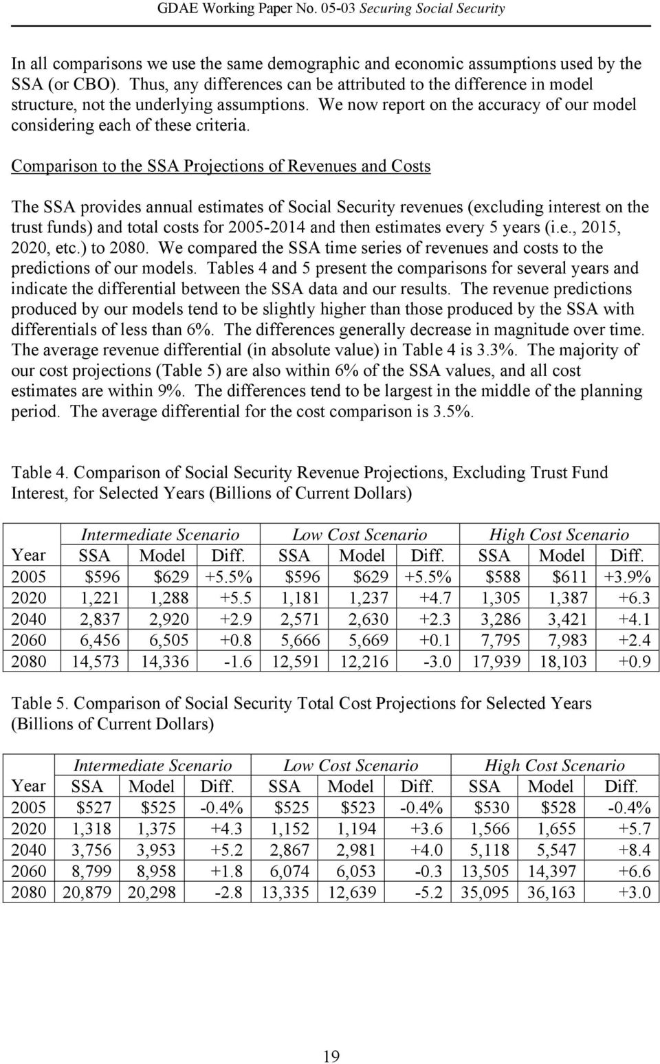 Comparison to the SSA Projections of Revenues and Costs The SSA provides annual estimates of Social Security revenues (excluding interest on the trust funds) and total costs for 2005-2014 and then