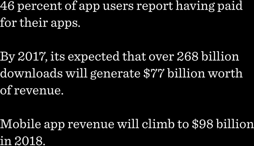 downloads will generate $77 billion worth of revenue.