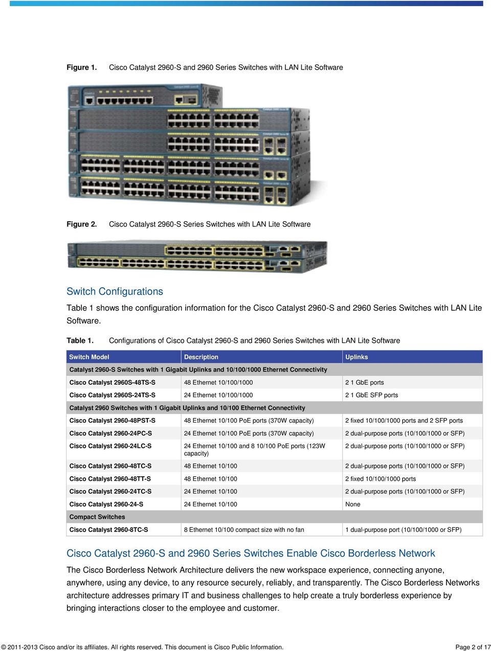 Cisco Catalyst 2960-S and 2960 Series Switches with LAN Lite