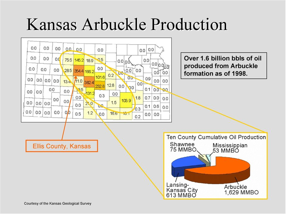 Arbuckle formation as of 1998.