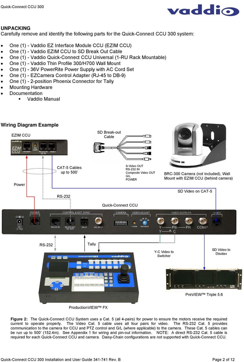 S Video Connector Wiring Diagram
