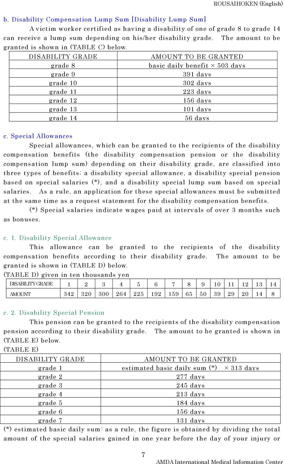 DISABILITY GRADE AMOUNT TO BE GRANTED grade 8 basic daily benefit 503 days grade 9 391 days grade 10 302 days grade 11 223 days grade 12 156 days grade 13 101 days grade 14 56 days c.