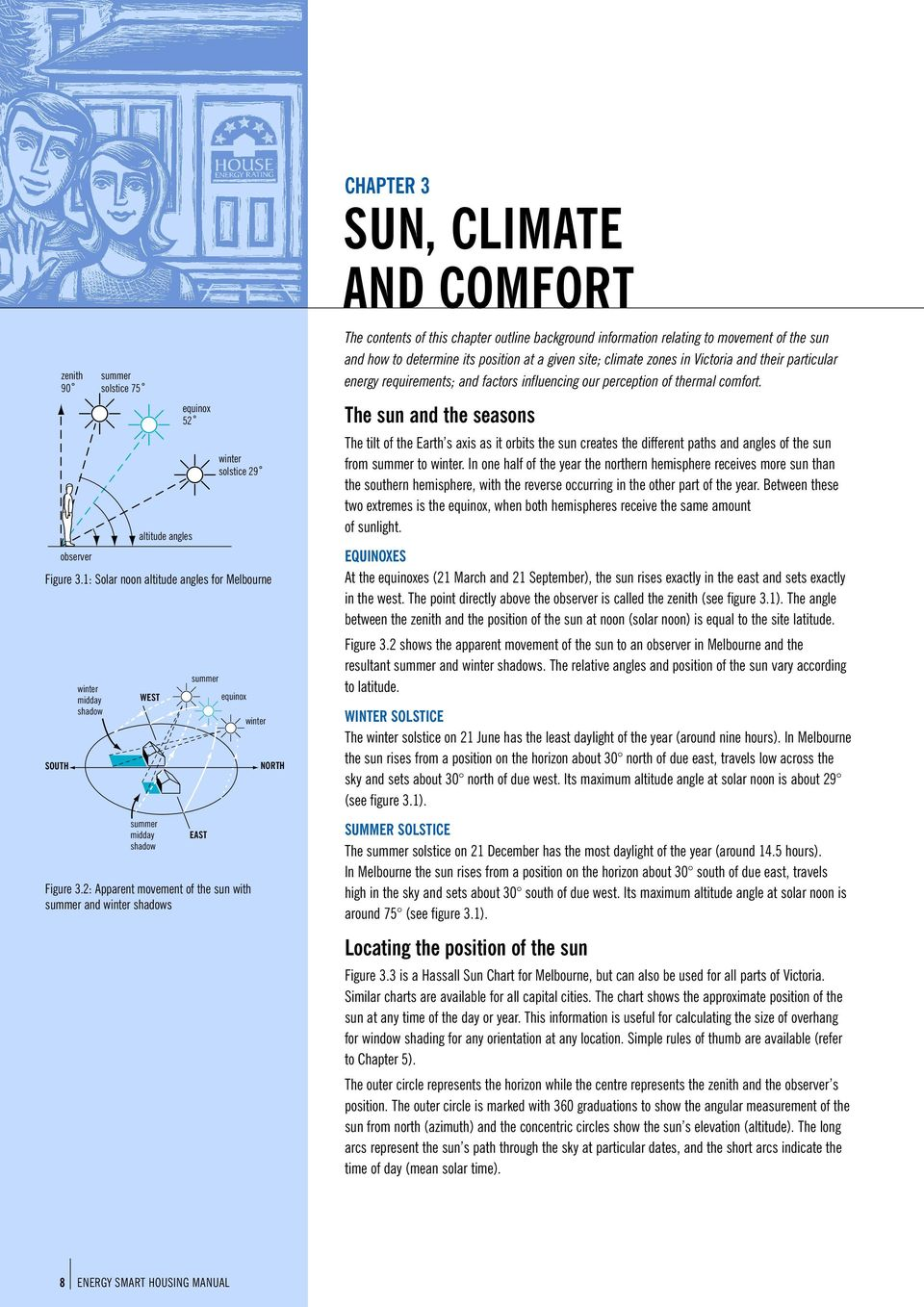 2: Apparent movement of the sun with summer and winter shadows winter NORTH CHAPTER 3 SUN, CLIMATE AND COMFORT The contents of this chapter outline background information relating to movement of the