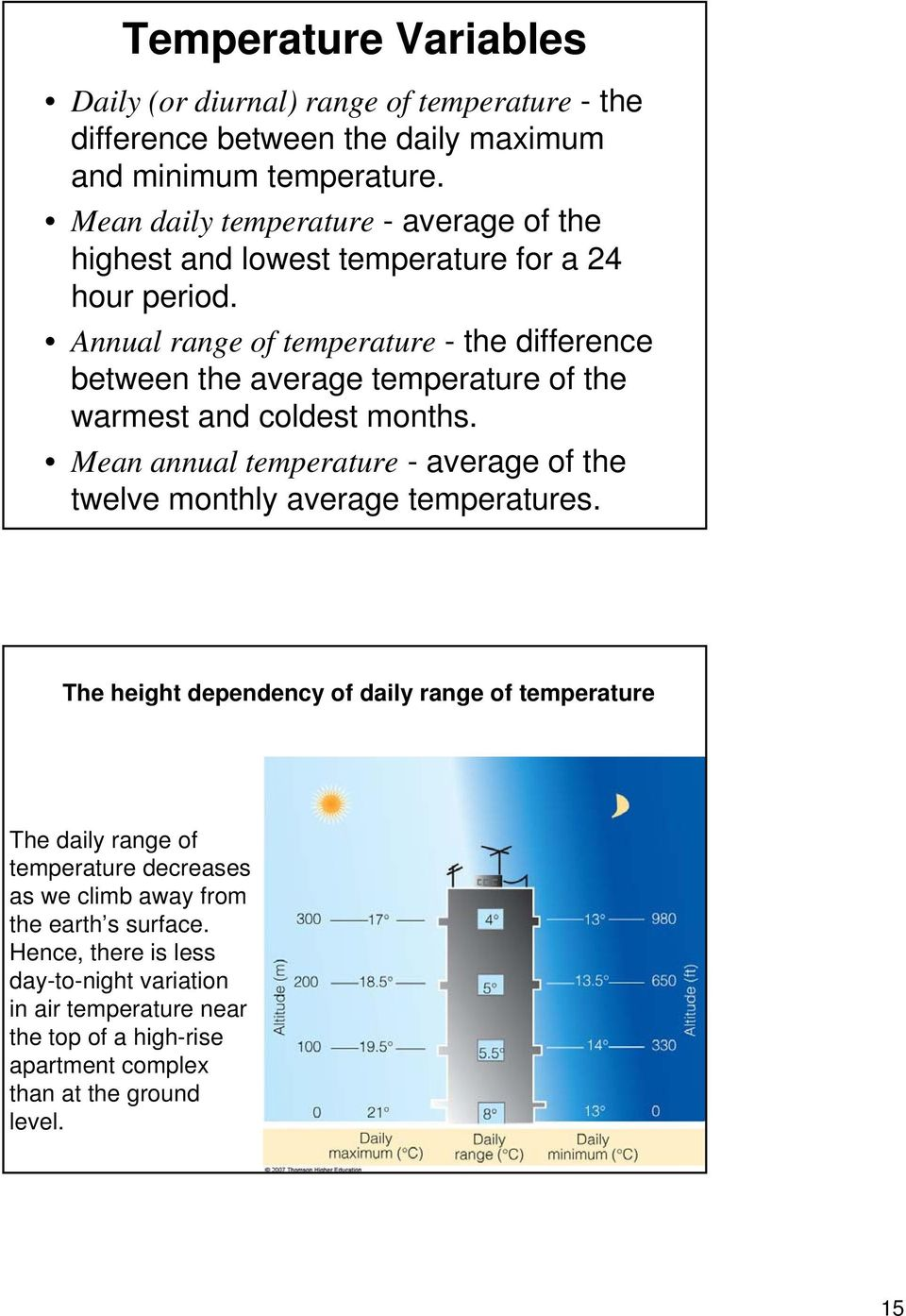 Annual range of temperature - the difference between the average temperature of the warmest and coldest months.