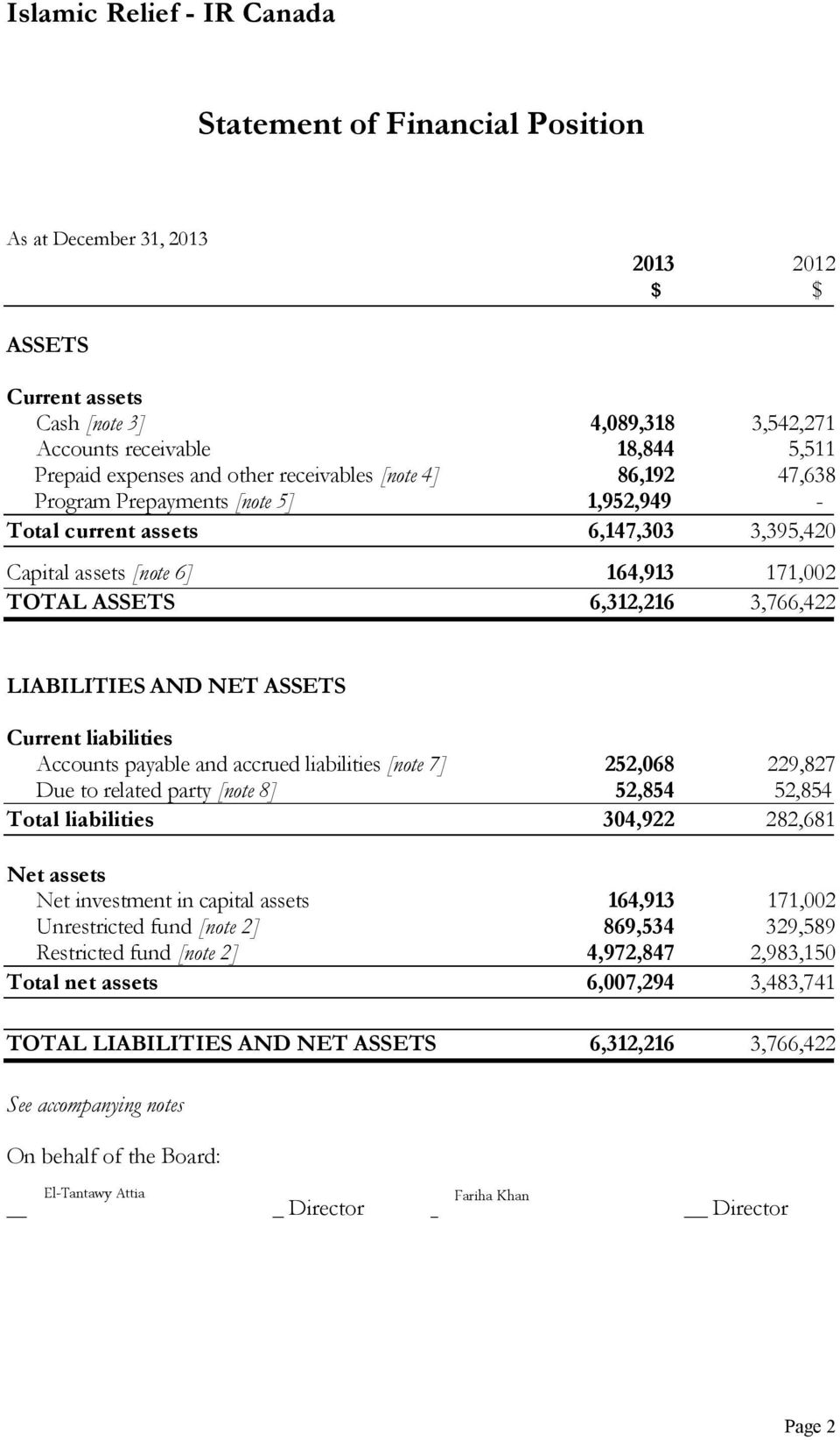 liabilities Accounts payable and accrued liabilities [note 7] 252,068 229,827 Due to related party [note 8] 52,854 52,854 Total liabilities 304,922 282,681 Net assets Net investment in capital assets