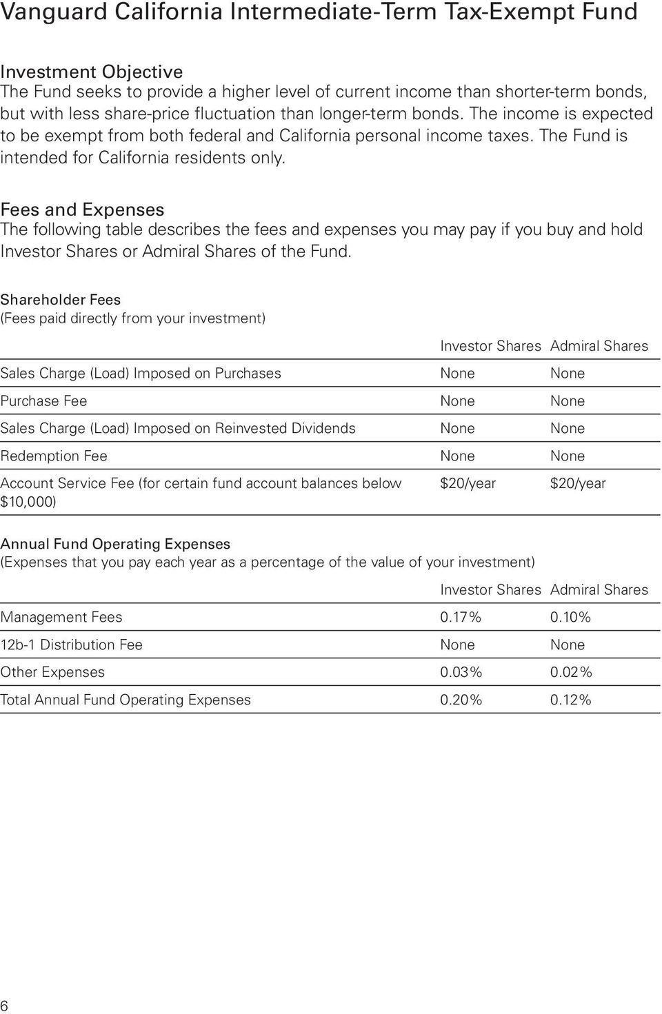 Fees and Expenses The following table describes the fees and expenses you may pay if you buy and hold Investor Shares or Admiral Shares of the Fund.