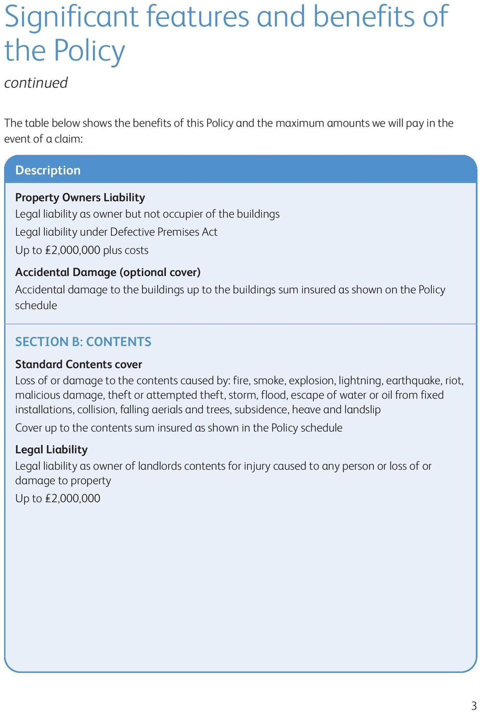 the buildings up to the buildings sum insured as shown on the Policy schedule SECTION B: CONTENTS Standard Contents cover Loss of or damage to the contents caused by: fire, smoke, explosion,