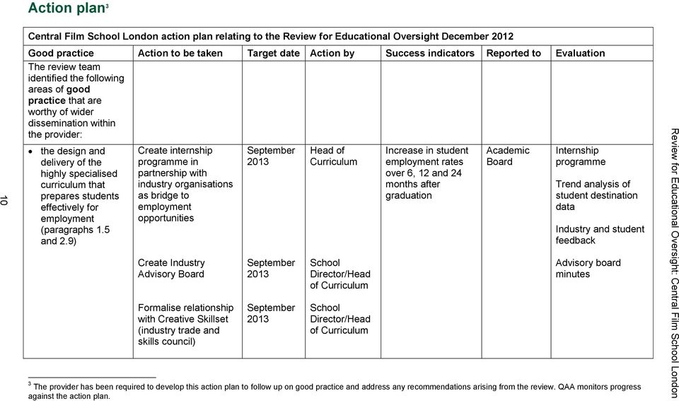curriculum that prepares students effectively for employment (paragraphs 1.5 and 2.