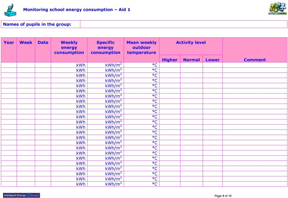 consumption Specific energy consumption Mean weekly