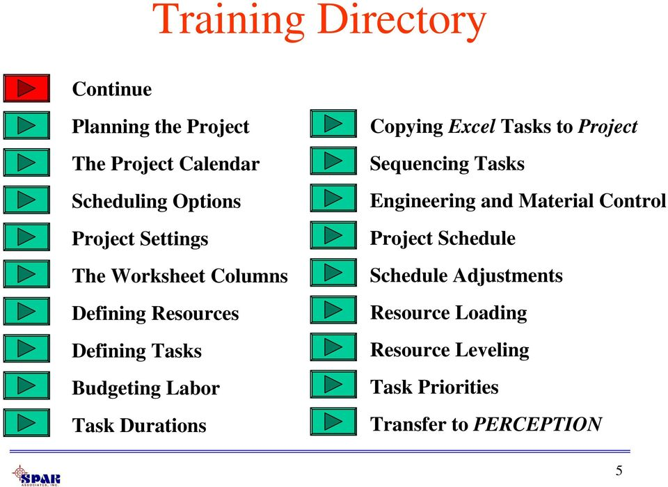 Copying Excel Tasks to Project Sequencing Tasks Engineering and Material Control Project