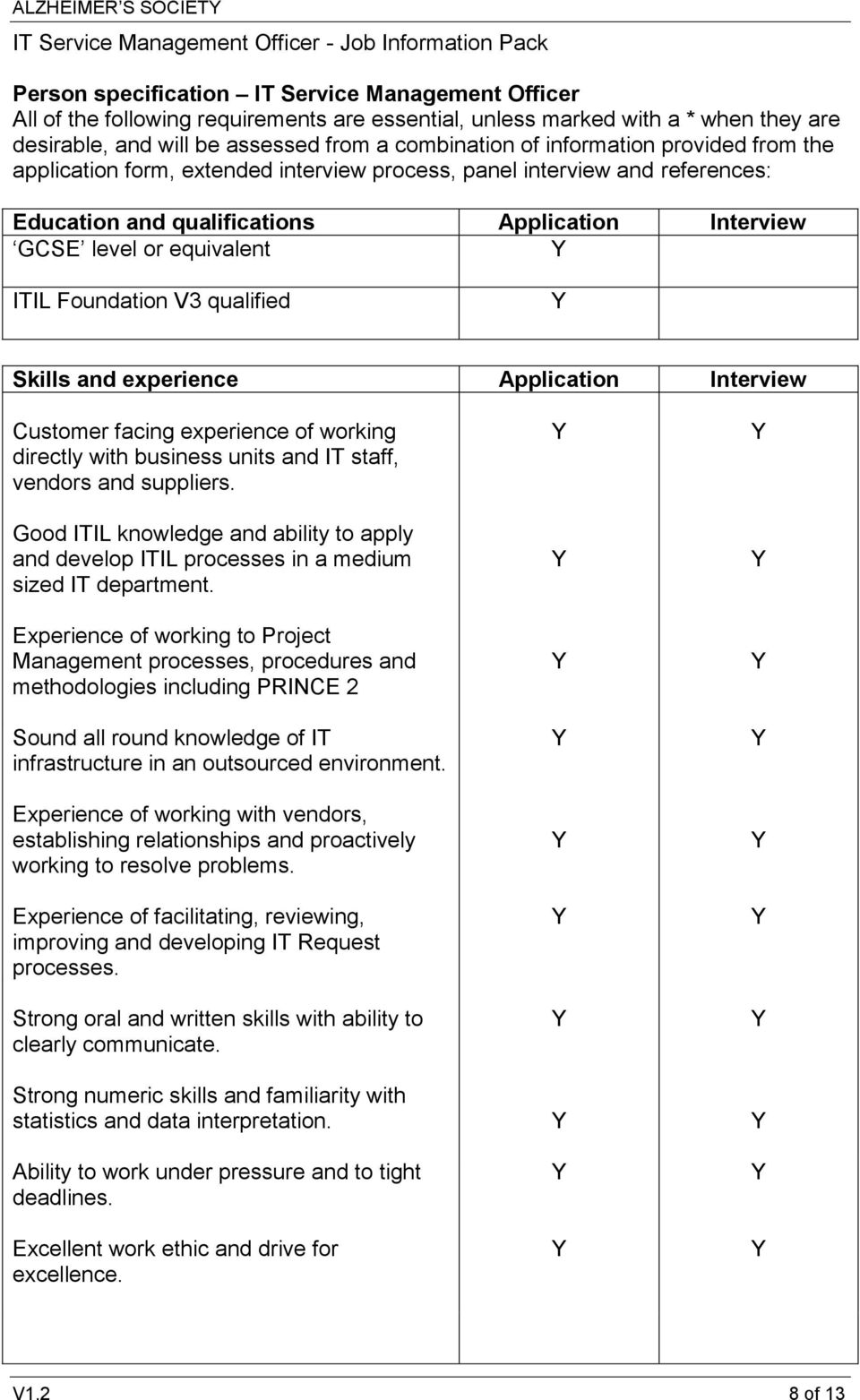 ITIL Foundation V3 qualified Skills and experience Application Interview Customer facing experience of working directly with business units and IT staff, vendors and suppliers.