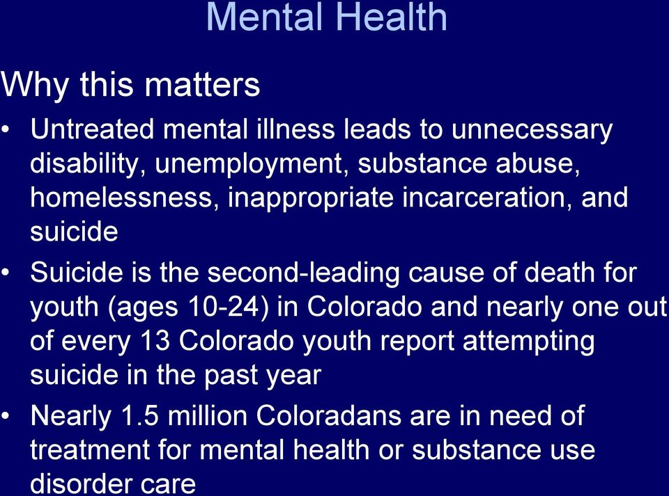 death for youth (ages 10-24) in Colorado and nearly one out of every 13 Colorado youth report attempting