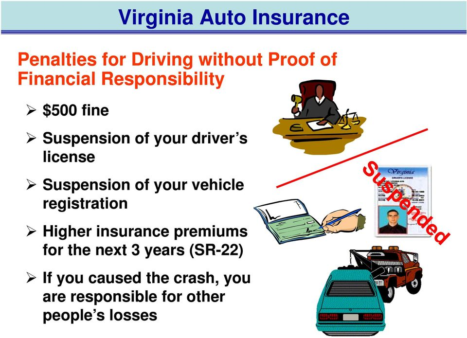 your vehicle registration Higher insurance premiums for the next 3 years