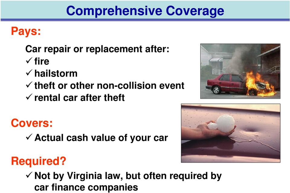 after theft Covers: Actual cash value of your car Required?