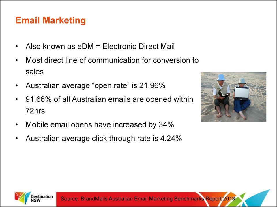 66% of all Australian emails are opened within 72hrs Mobile email opens have increased by