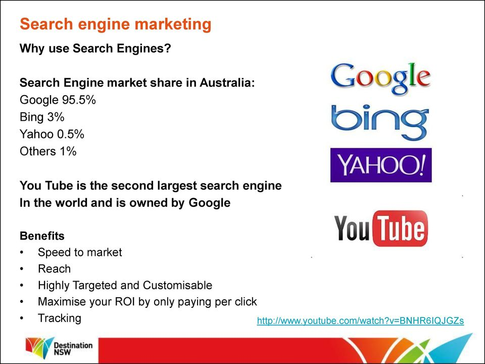 5% Others 1% You Tube is the second largest search engine In the world and is owned by