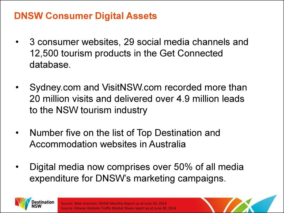 9 million leads to the NSW tourism industry Number five on the list of Top Destination and Accommodation websites in Australia Digital media