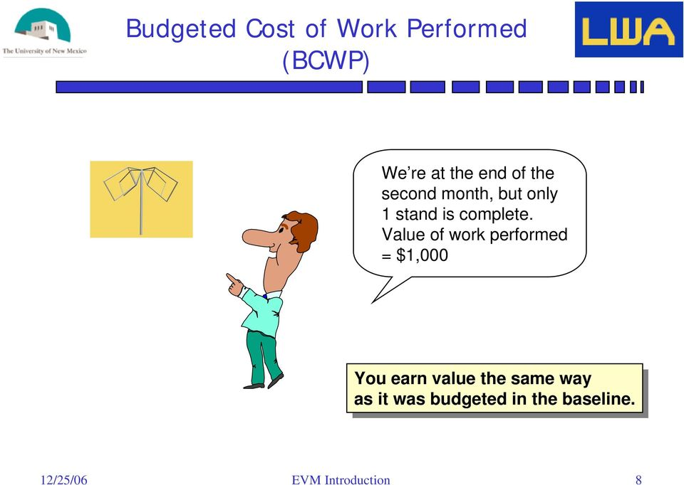 Value of work performed = $1,000 You You earn earn value value the the same