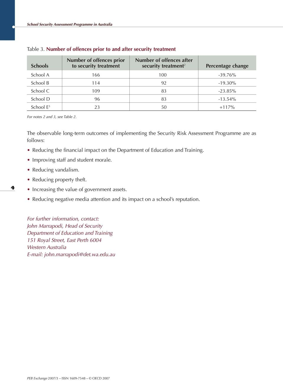 54% School E 3 23 50 +117% The observable long-term outcomes of implementing the Security Risk Assessment Programme are as follows: Reducing the financial impact on the Department of Education and