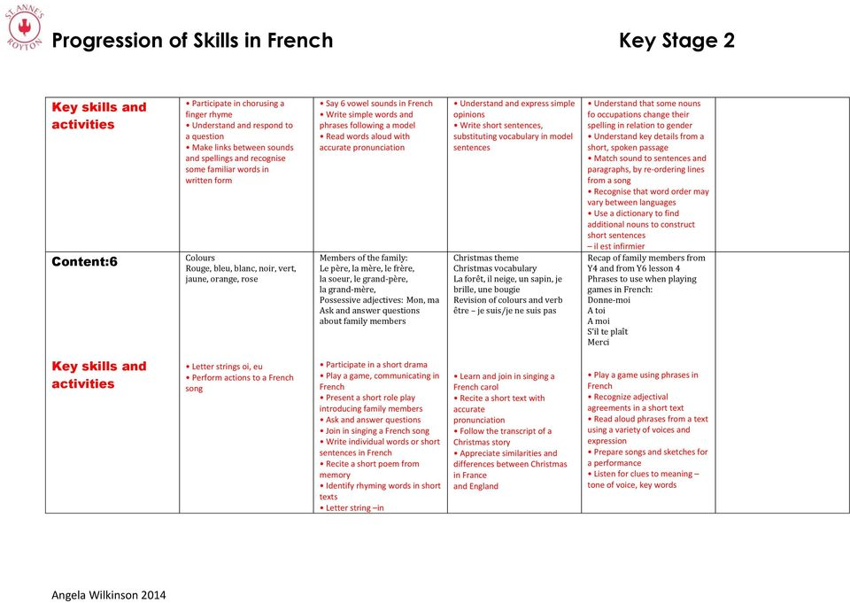 Progression of skills in french key stage 2 pdf mre le frre la soeur le grand pre la grand fandeluxe Images