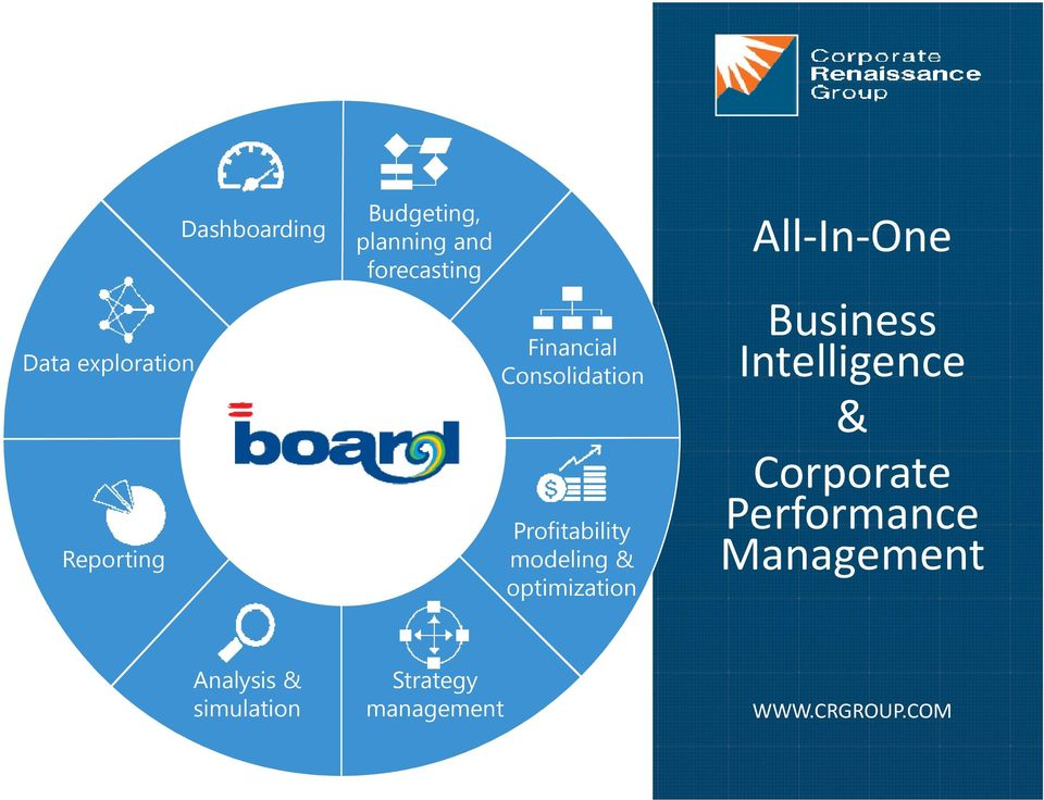 optimization All-In-One Business Intelligence & Corporate