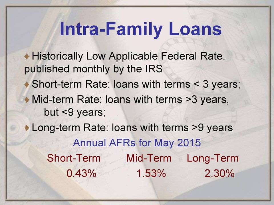 Rate: loans with terms >3 years, but <9 years; Long-term Rate: loans with