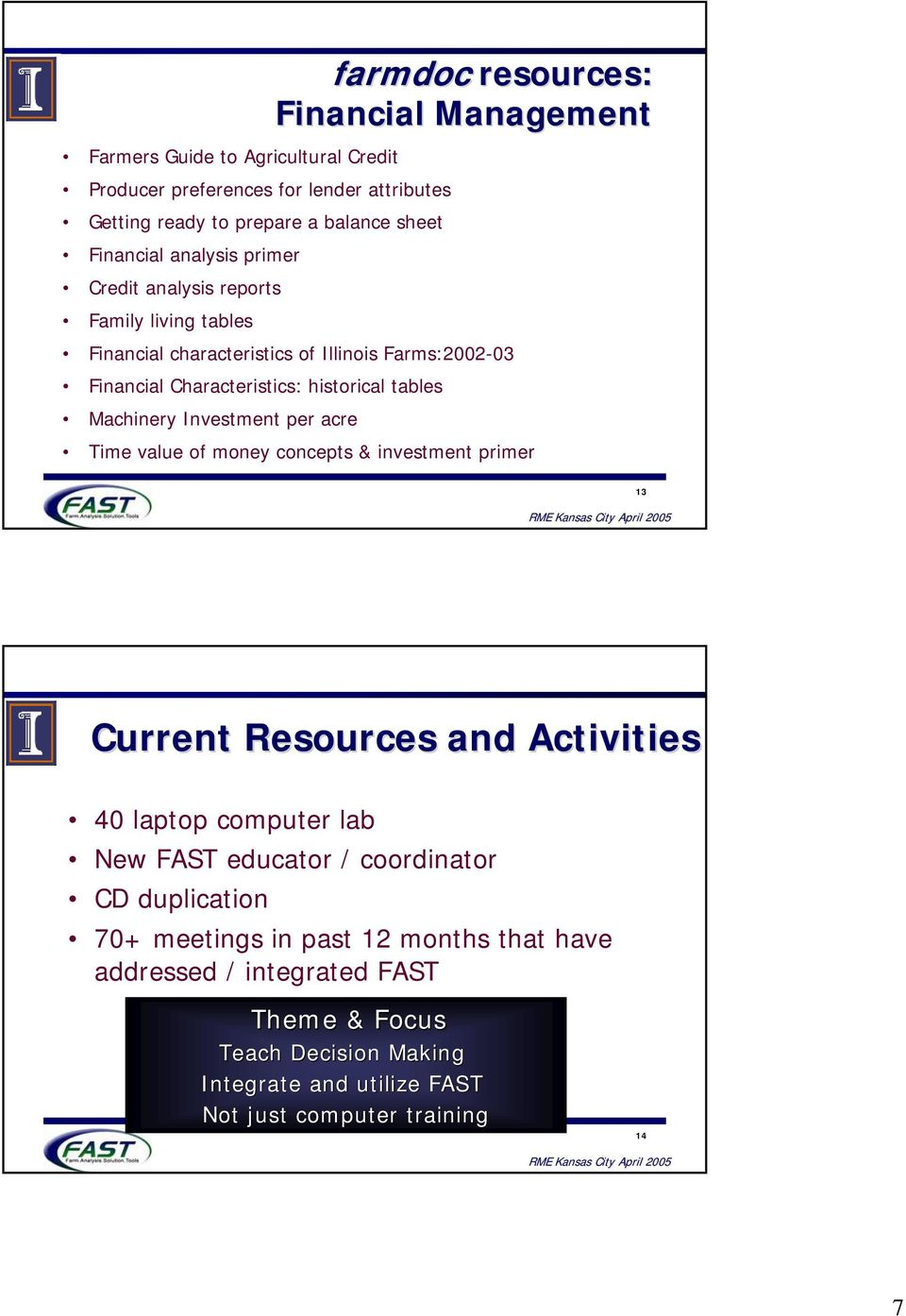 Machinery Investment per acre Time value of money concepts & investment primer 13 Current Resources and Activities 40 laptop computer lab New FAST educator / coordinator