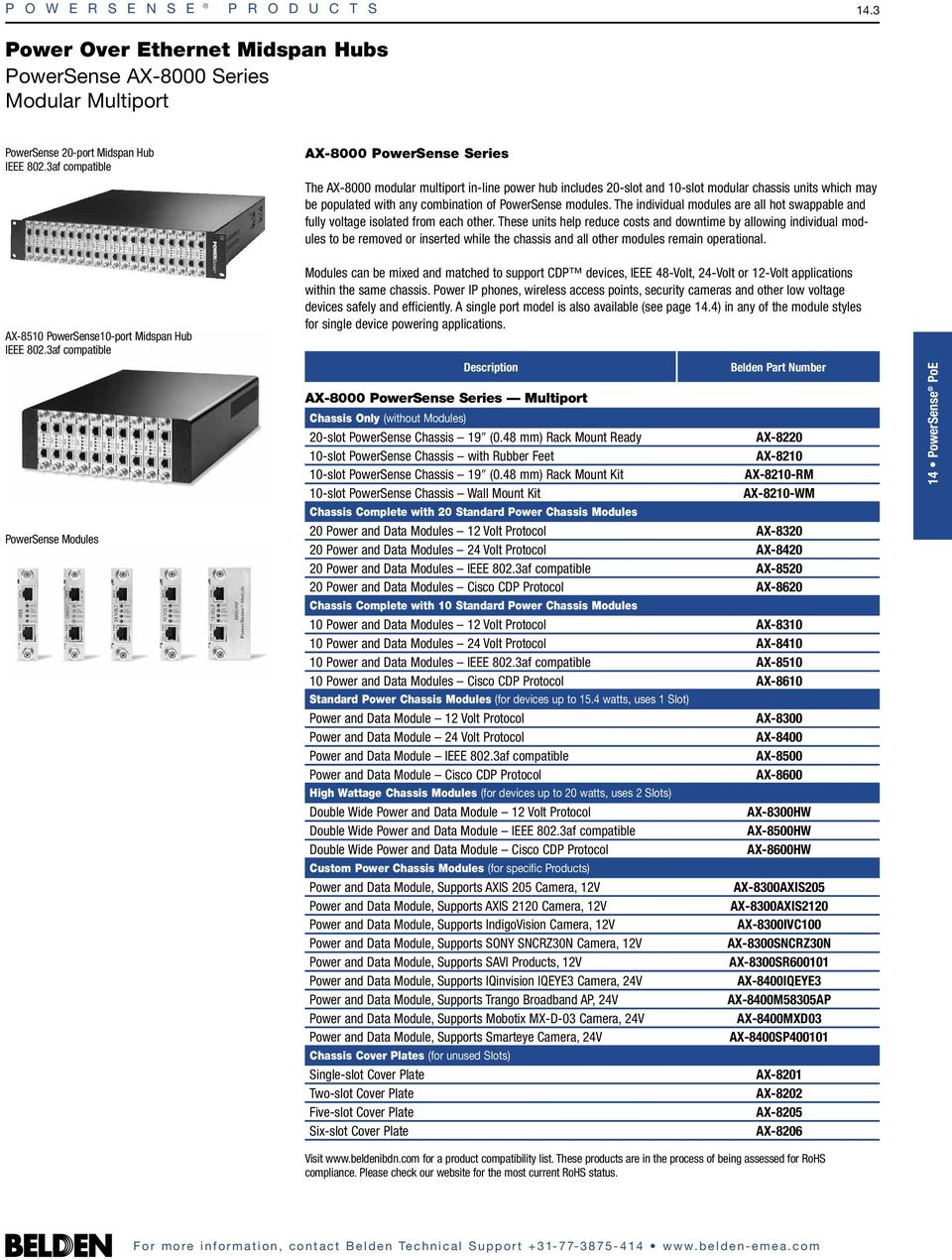 Powersense Products Table Of Contents Pdf Poweroverethernet Poe On Industrialbased Networking Fig 2 20 Slot And 10 Modular Chassis Units Which May Be Populated With Any