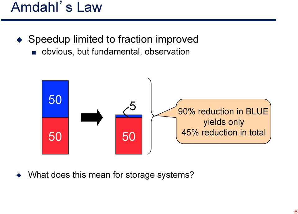 90% reduction in BLUE yields only 45% reduction