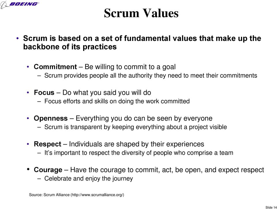 everyone Scrum is transparent by keeping everything about a project visible Respect Individuals are shaped by their experiences It s important t to respect the diversity it of