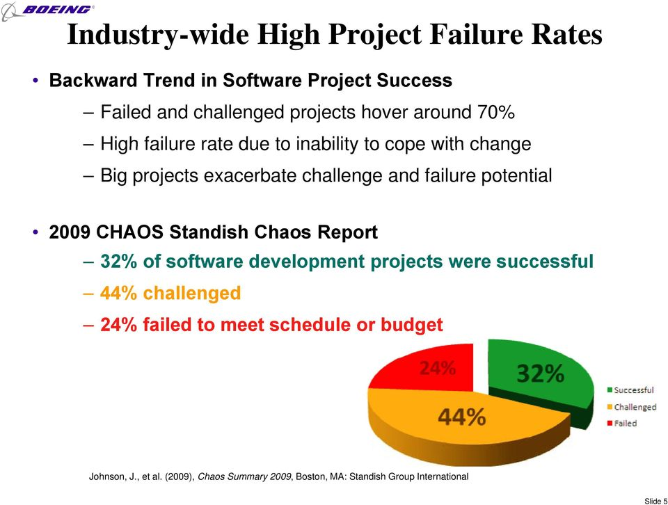 potential 2009 CHAOS Standish Chaos Report 32% of software development projects were successful 44% challenged 24%