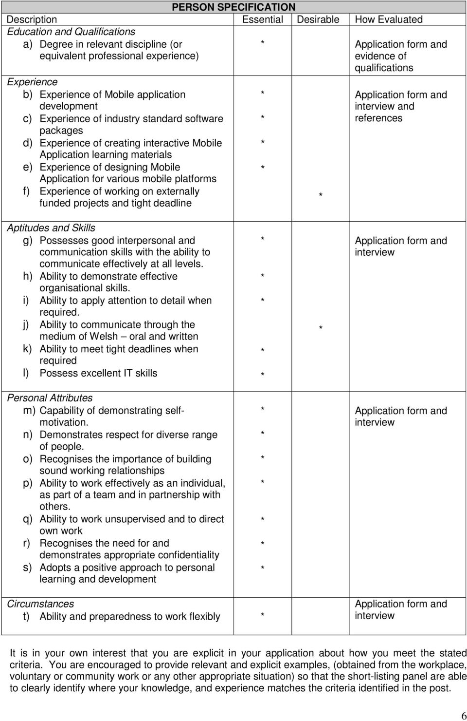 Application for various mobile platforms f) Experience of working on externally funded projects and tight deadline evidence of qualifications interview and references Aptitudes and Skills g)