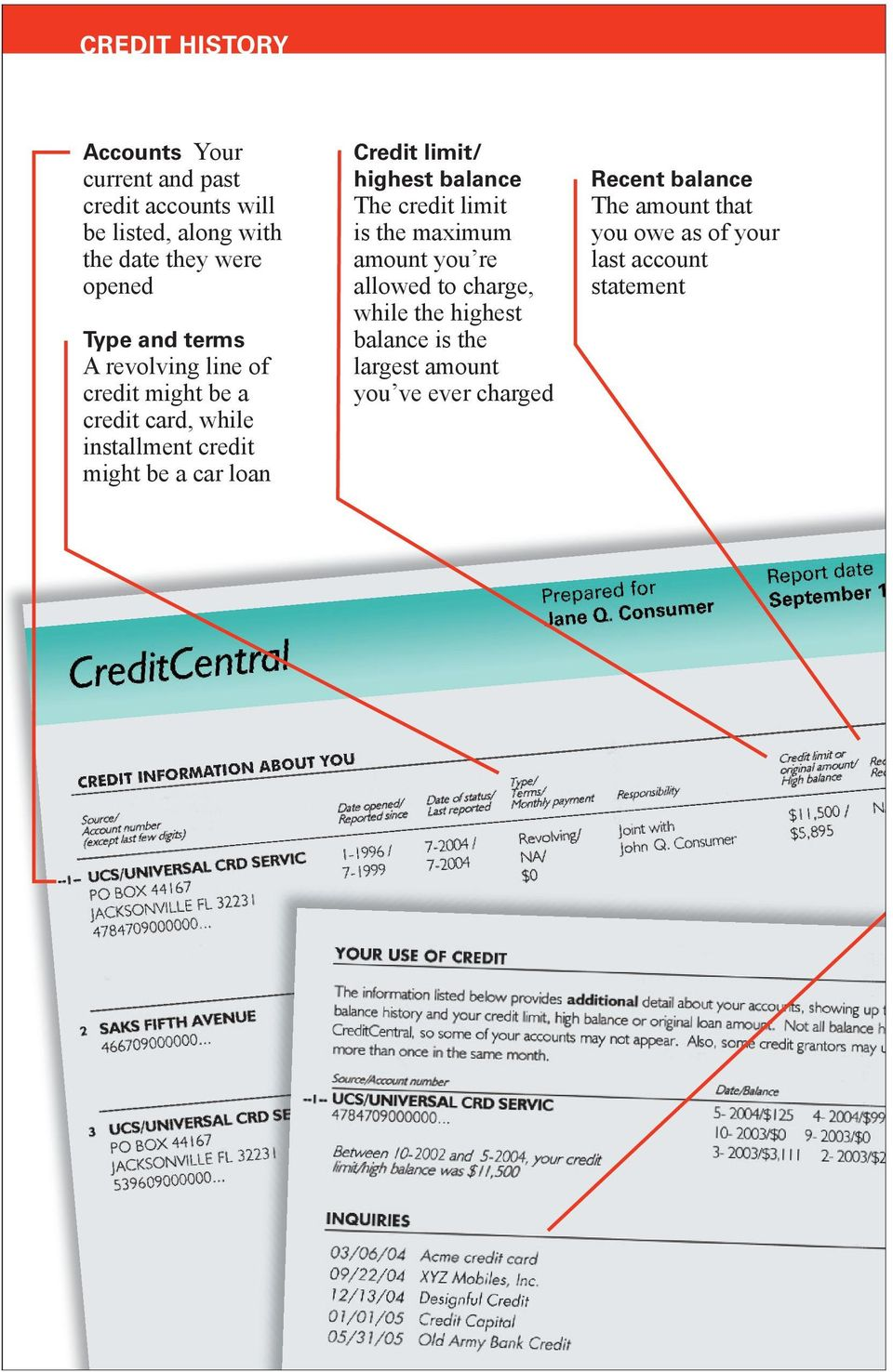 limit/ highest balance The credit limit is the maximum amount you re allowed to charge, while the highest