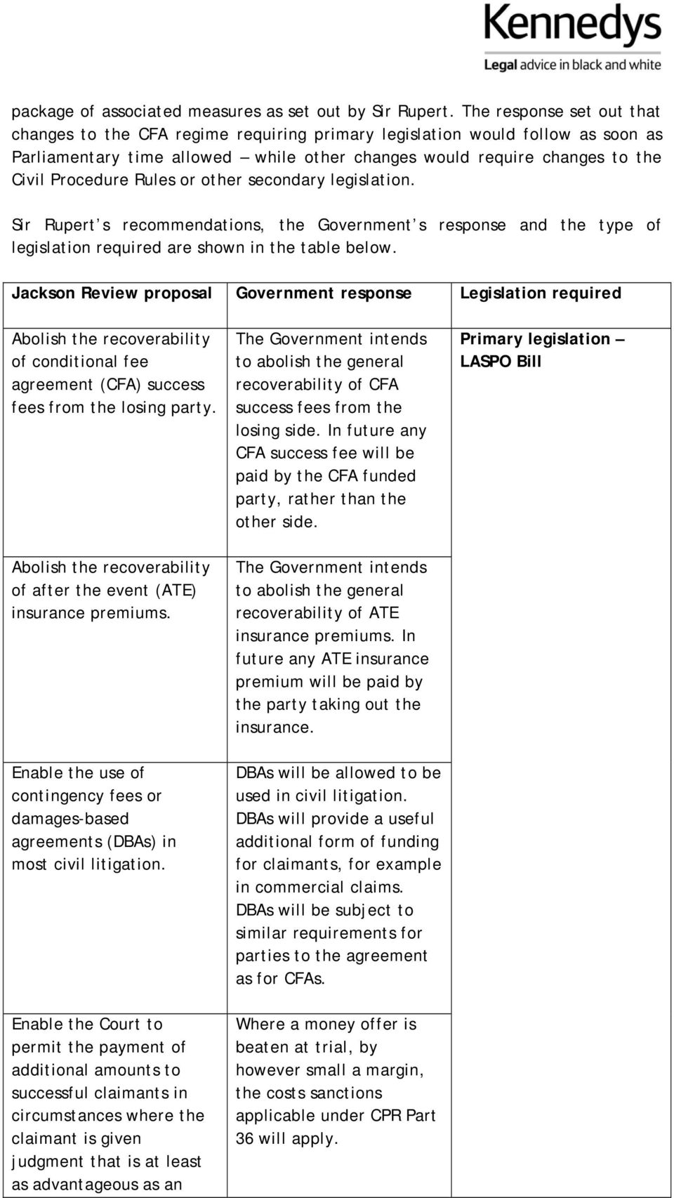 Rules or other secondary legislation. Sir Rupert s recommendations, the Government s response and the type of legislation required are shown in the table below.