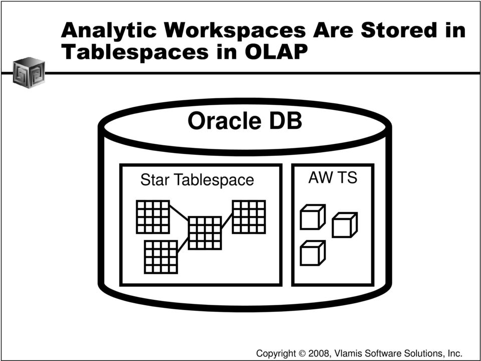 Tablespaces in OLAP