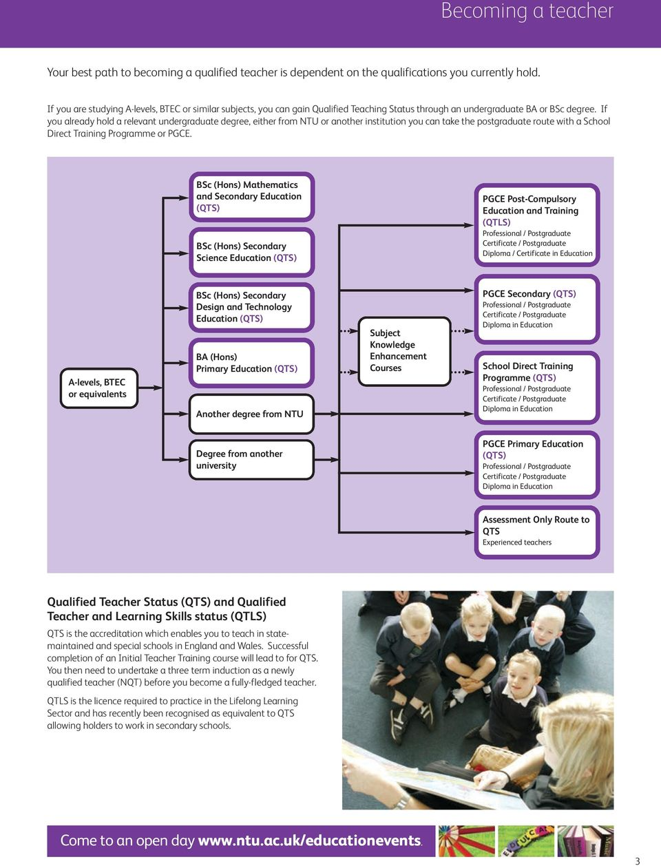 School of Education Routes into Teaching Entry PDF