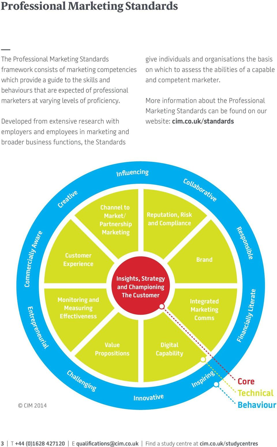 Developed from extensive research with employers and employees in marketing and broader business functions, the Standards give individuals and organisations the basis on which to assess the abilities