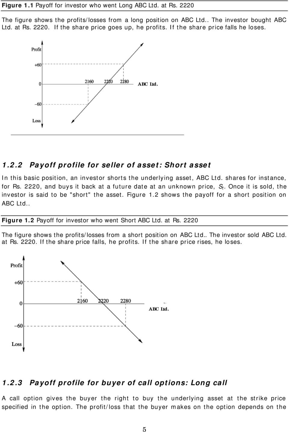 "2220, and buys it back at a future date at an unknown price, S t. Once it is sold, the investor is said to be ""short"" the asset. Figure 1.2 shows the payoff for a short position on ABC Ltd.. Figure 1.2 Payoff for investor who went Short ABC Ltd."