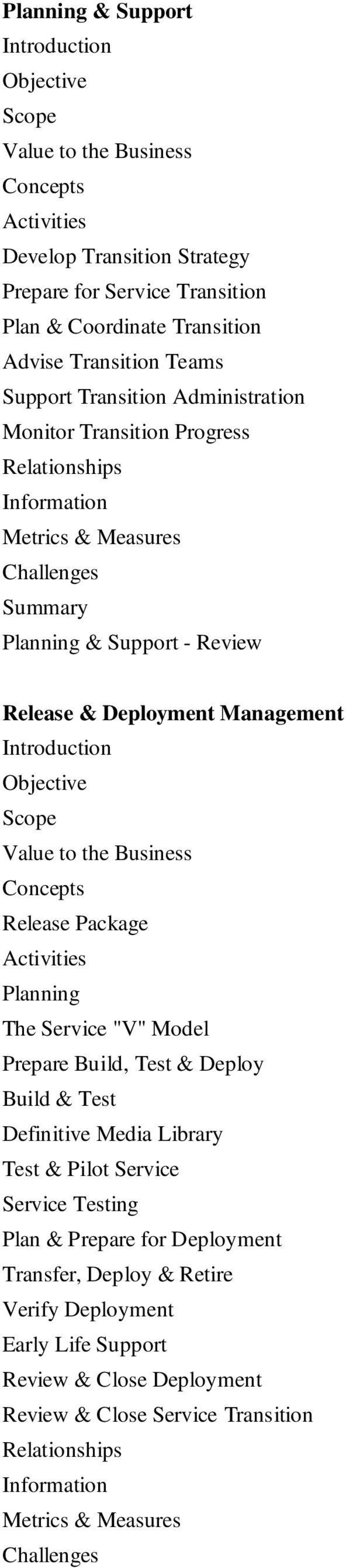 Itil V3 Service Manager Bridge Pdf