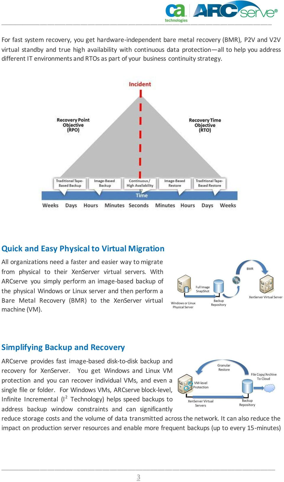 Quick and Easy Physical to Virtual Migration All organizations need a faster and easier way to migrate from physical to their XenServer virtual servers.