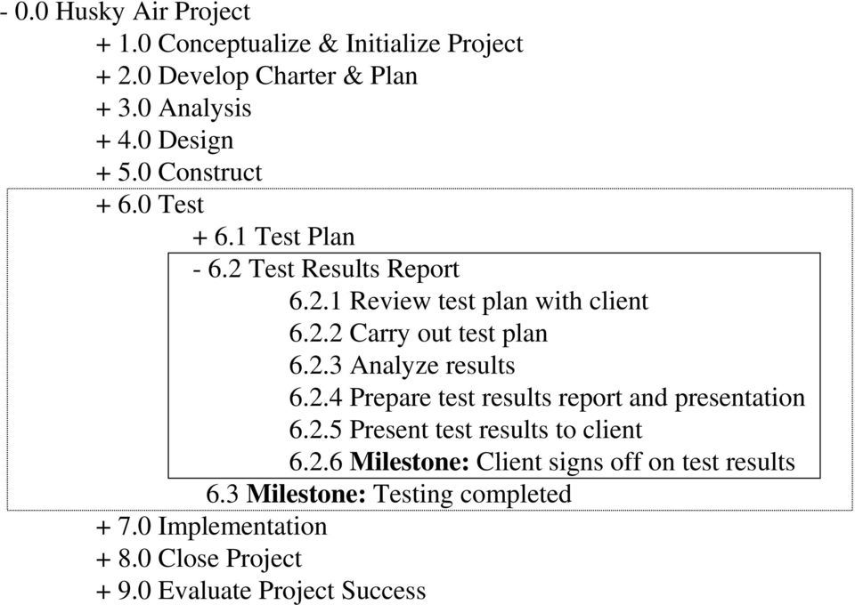 2.3 Analyze results 6.2.4 Prepare test results report and presentation 6.2.5 Present test results to client 6.2.6 Milestone: Client signs off on test results 6.