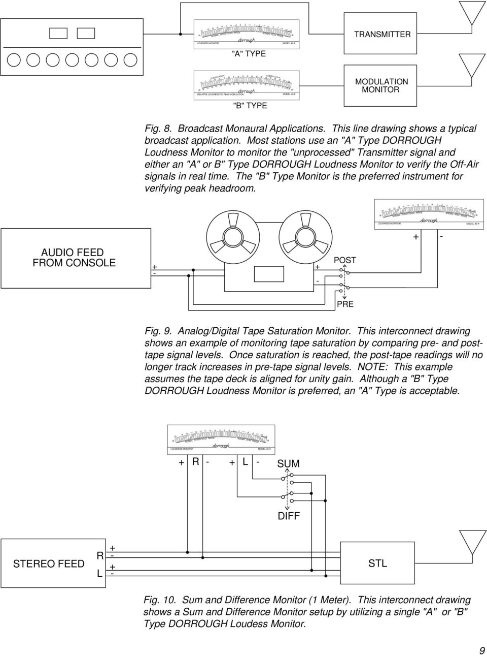 Technical Instruction Manual Pdf This Is A Simple Circuit Diagram Of 5led Audio Vu Meter Using Ic Line Drawing Shows Typical Broadcast Application
