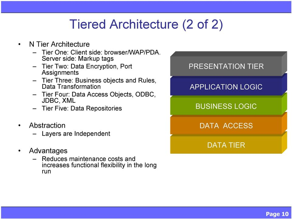 Transformation Tier Four: Data Access Objects, ODBC, JDBC, XML Tier Five: Data Repositories Abstraction Layers are