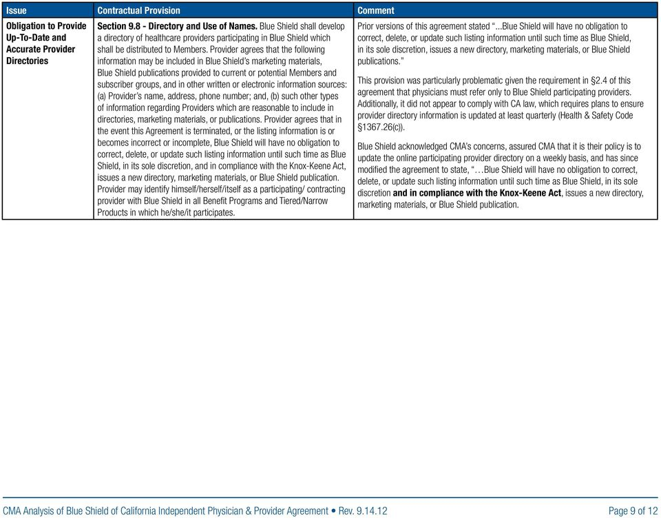 Analysis of Blue Shield of California Independent Physician