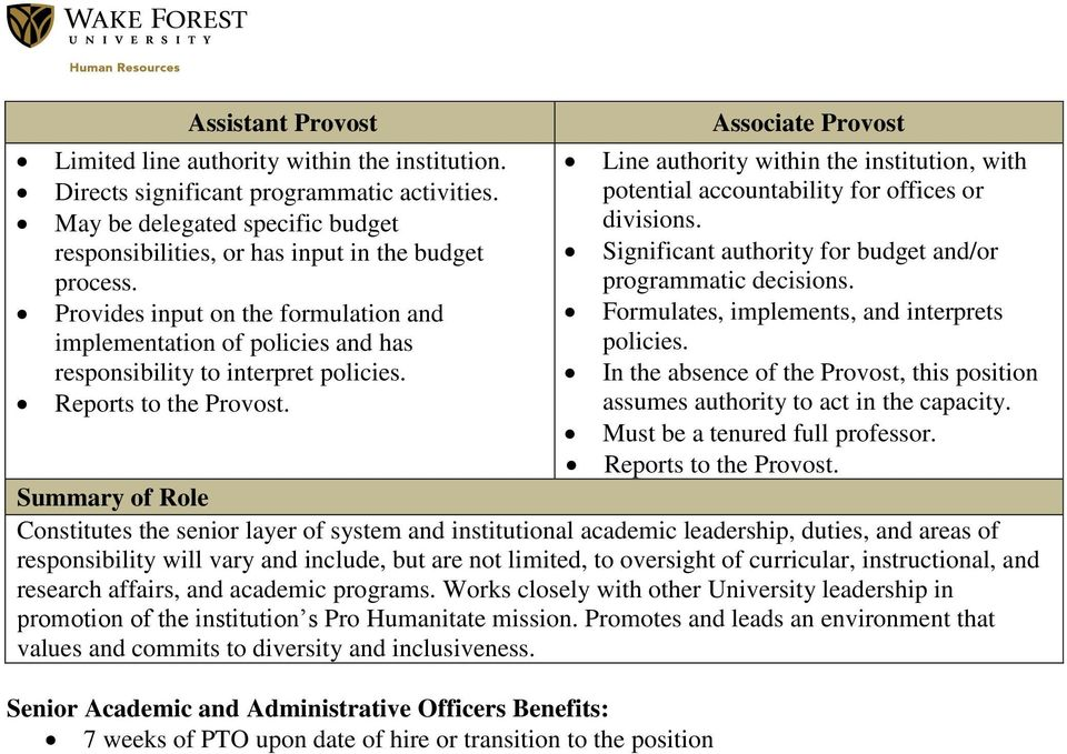 Associate Provost Line authority within the institution, with potential accountability for offices or divisions. Significant authority for budget and/or programmatic decisions.